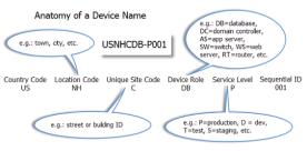server-naming-convention-03