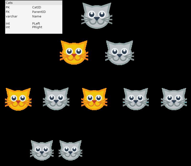 cat-tree-1