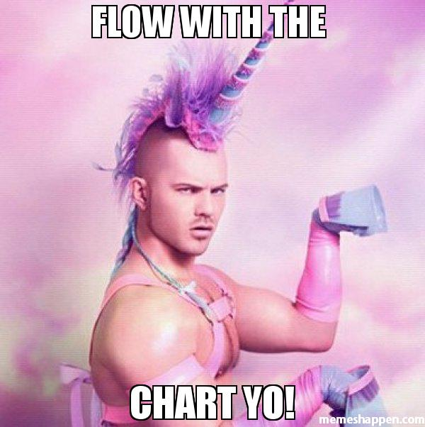 flow with the chart yo