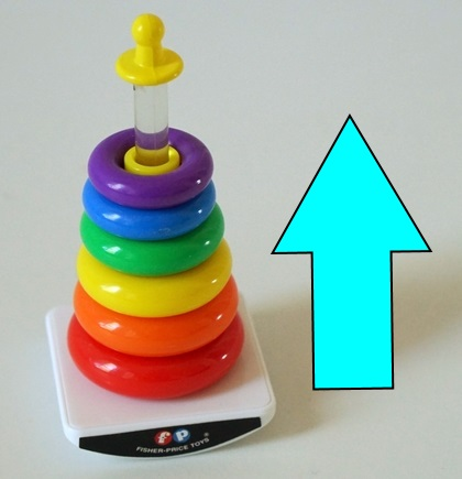 stack of colorful rings with arrow pointing up